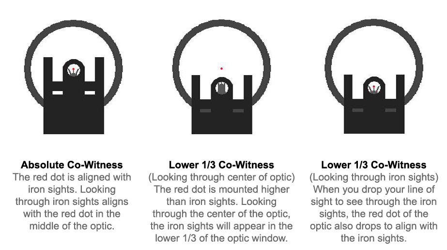 Scalarworks Leap Aimpoint Micro Lower Third Co Witness